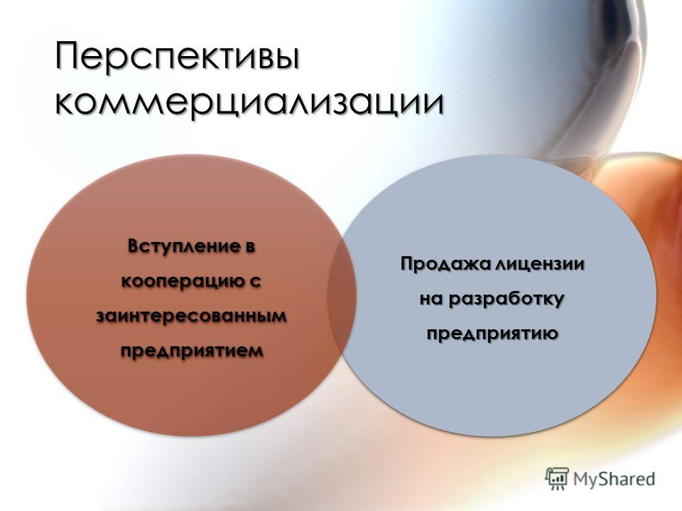 Продажа лицензии на разработку предприятию Вступление в кооперацию с заинтересованным предприятием Перспективы коммерциализации