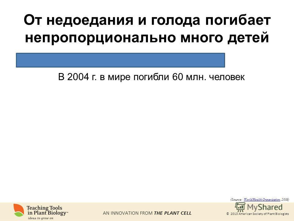 © 2013 American Society of Plant Biologists От недоедания и голода погибает непропорционально много детей В 2004 г. в мире погибли 60 млн. человек (Source: World Health Organization, 2008)World Health Organization