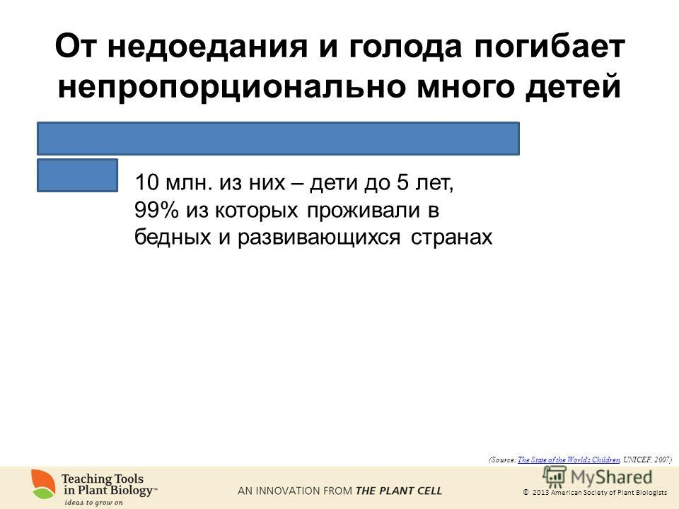 © 2013 American Society of Plant Biologists 10 млн. из них – дети до 5 лет, 99% из которых проживали в бедных и развивающихся странах (Source: The State of the World's Children, UNICEF, 2007)The State of the World's Children От недоедания и голода по