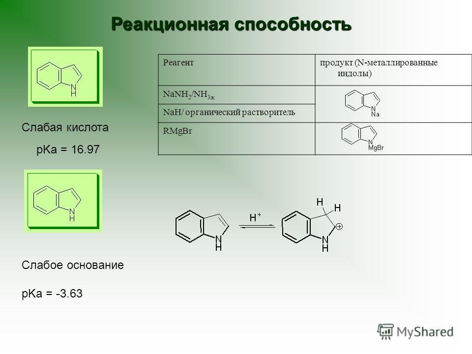 Реакционная способность pKa = 16.97 Реагентпродукт (N-металлированные индолы) NaNH 2 /NH 3ж NaH/ органический растворитель RMgBr Слабая кислота Слабое основание pKа = -3.63