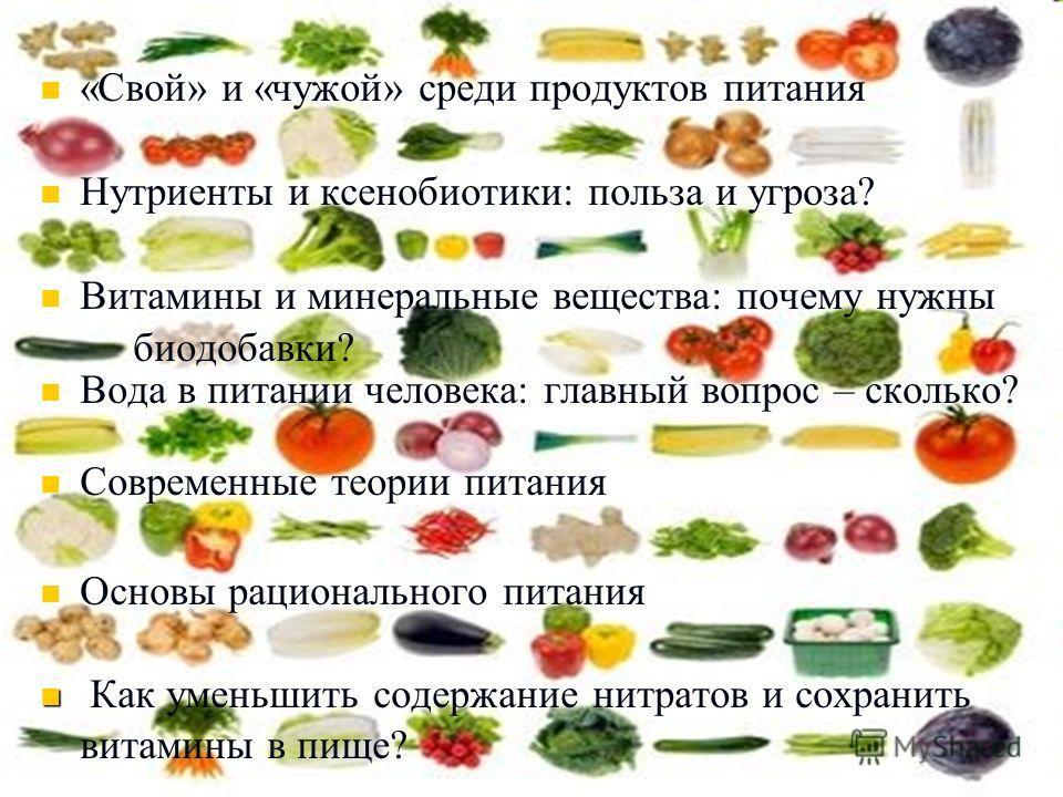 «Свой» и «чужой» среди продуктов питания Нутриенты и ксенобиотики: польза и угроза? Витамины и минеральные вещества: почему нужны биодобавки? Вода в питании человека: главный вопрос – сколько? Современные теории питания Основы рационального питания К