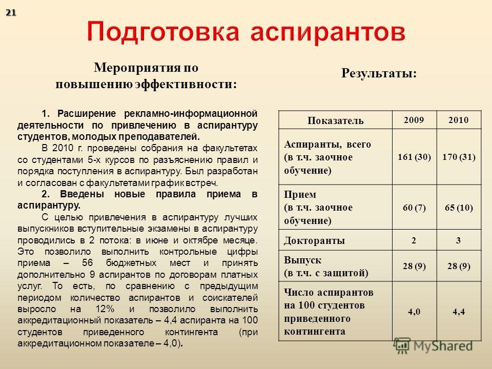 Показатель 20092010 Аспиранты, всего ( в т. ч. заочное обучение ) 161 (30)170 (31) Прием ( в т. ч. заочное обучение ) 60 (7)65 (10) Докторанты 23 Выпуск ( в т. ч. с защитой ) 28 (9) Число аспирантов на 100 студентов приведенного контингента 4,04,4 Ре