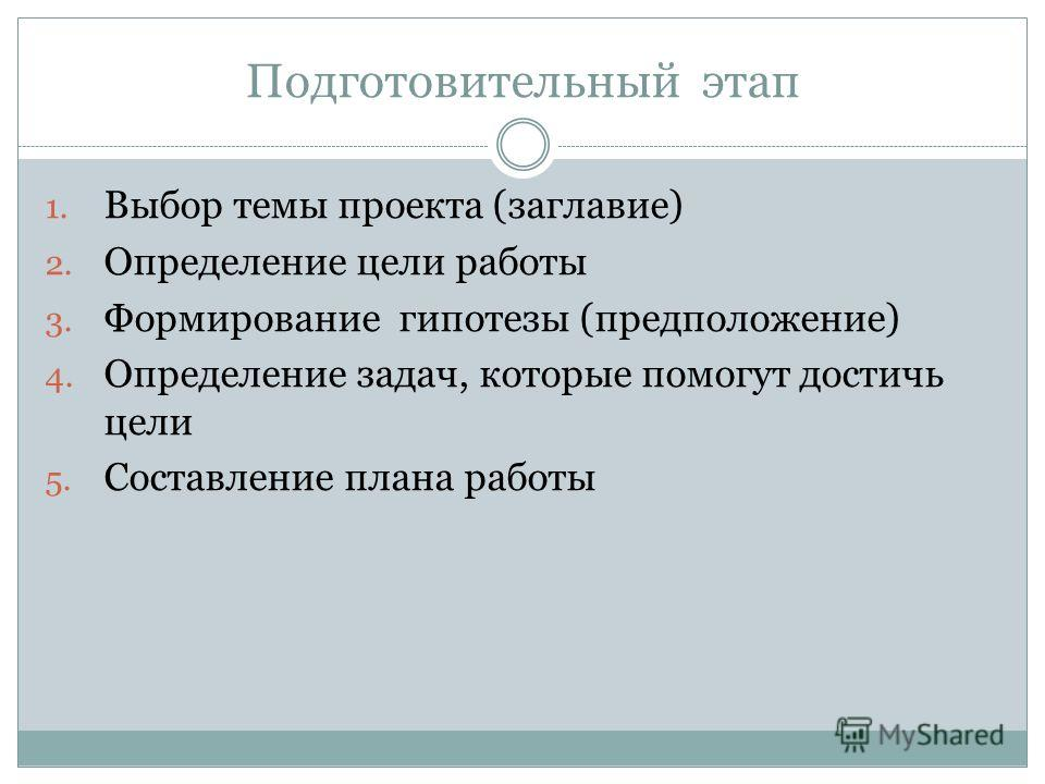 Подготовительный этап 1. Выбор темы проекта (заглавие) 2. Определение цели работы 3. Формирование гипотезы (предположение) 4. Определение задач, которые помогут достичь цели 5. Составление плана работы