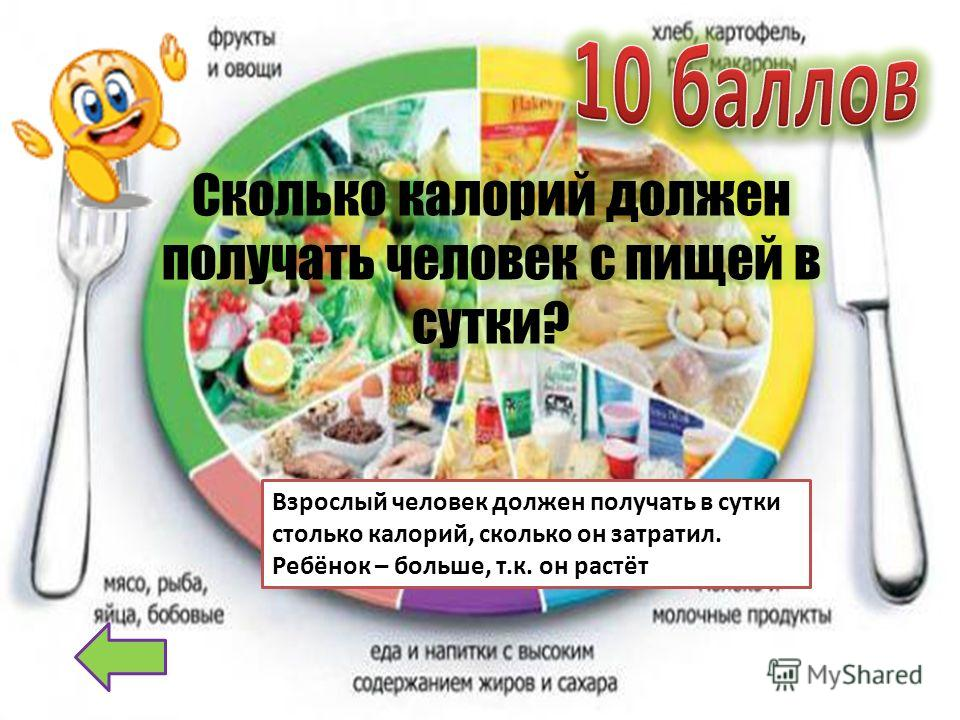Взрослый человек должен получать в сутки столько калорий, сколько он затратил. Ребёнок – больше, т.к. он растёт