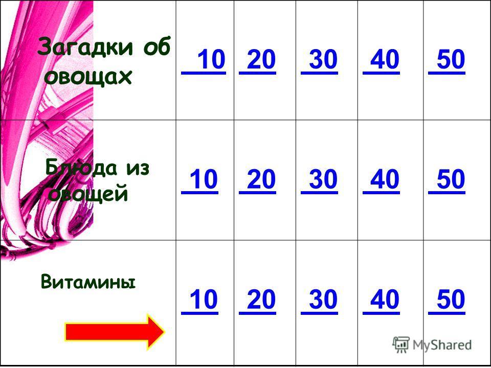 Загадки об овощах 10 20 30 40 50 Блюда из овощей 10 20 30 40 50 Витамины 10 20 30 40 50