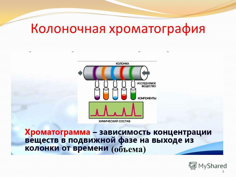 Колоночная хроматография 2 (объема)