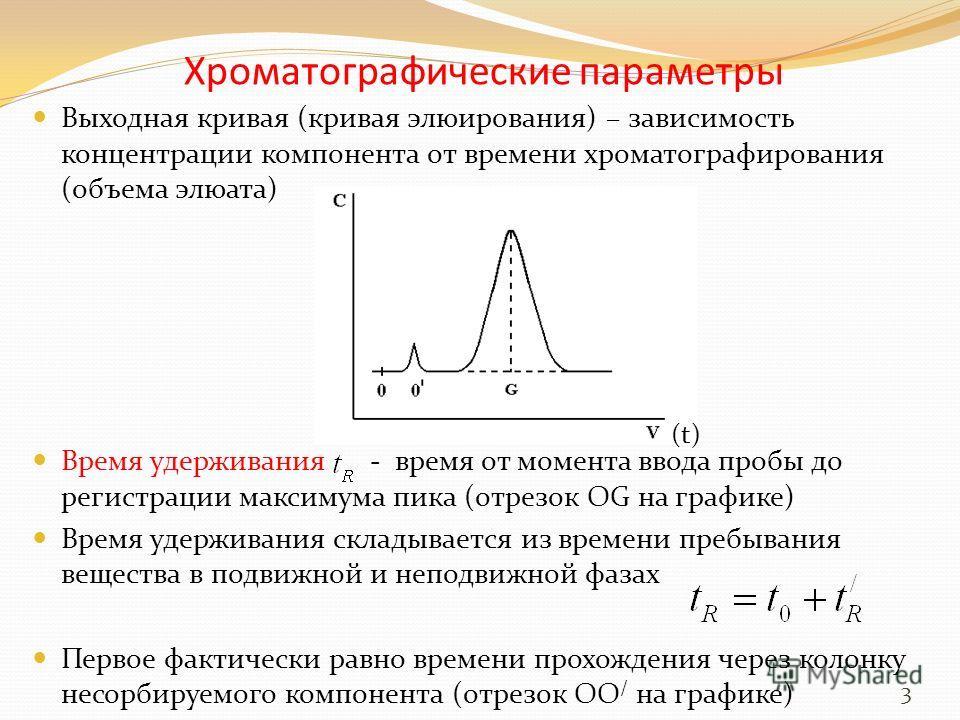 Хроматографические параметры Выходная кривая (кривая элюирования) – зависимость концентрации компонента от времени хроматографирования (объема элюата) Время удерживания - время от момента ввода пробы до регистрации максимума пика (отрезок OG на графи