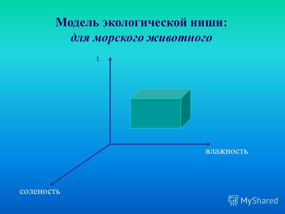 Модель экологической ниши: для морского животного t влажность соленость