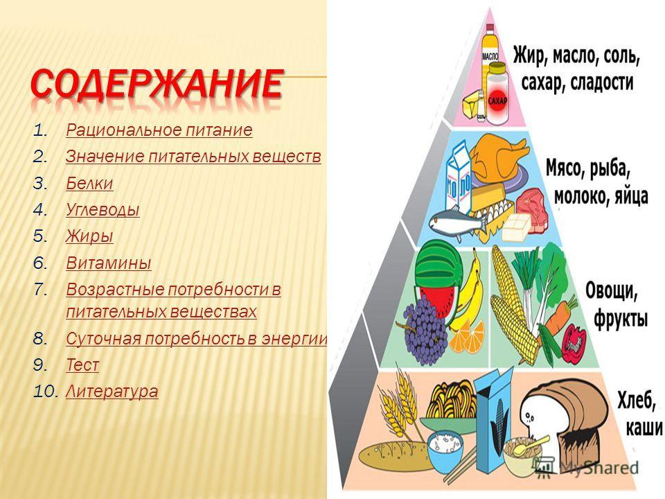 1.РРациональное питание 2.ЗЗначение питательных веществ 3.ББелки 4.УУглеводы 5.ЖЖиры 6.ВВитамины 7.ВВозрастные потребности в питательных веществах 8.ССуточная потребность в энергии 9.ТТест 10.ЛЛитература