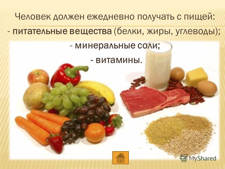 Человек должен ежедневно получать с пищей: - питательные вещества (белки, жиры, углеводы); - минеральные соли; - витамины.