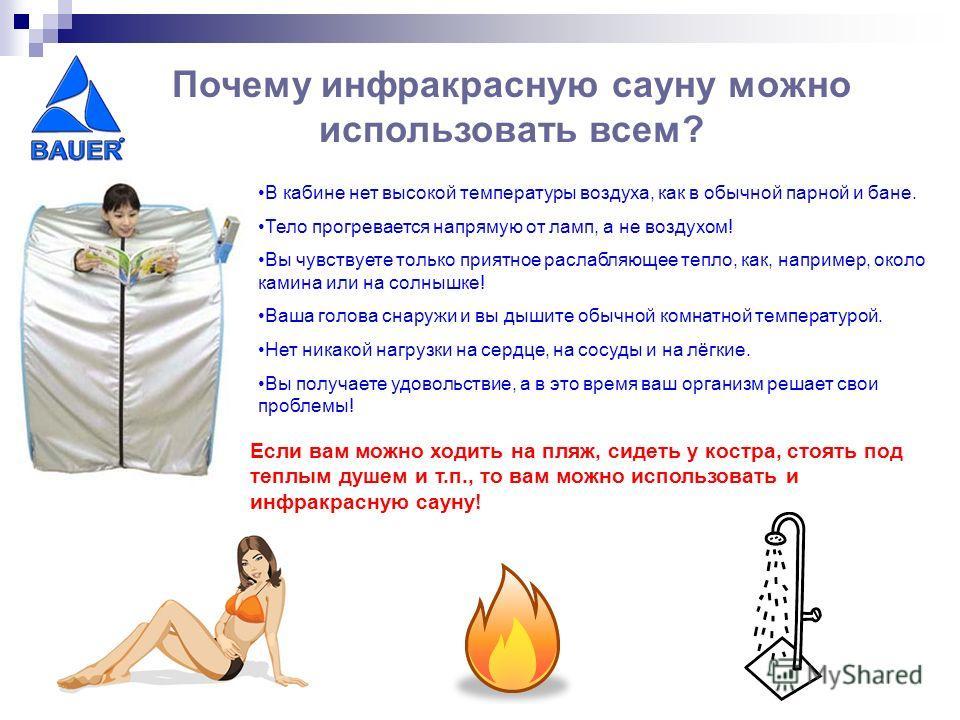 Почему инфракрасную сауну можно использовать всем? В кабине нет высокой температуры воздуха, как в обычной парной и бане. Тело прогревается напрямую от ламп, а не воздухом! Вы чувствуете только приятное раслабляющее тепло, как, например, около камина