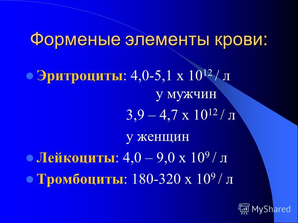 Форменые элементы крови: Эритроциты: 4,0-5,1 х 10 12 / л у мужчин 3,9 – 4,7 х 10 12 / л у женщин Лейкоциты: 4,0 – 9,0 х 10 9 / л Тромбоциты: 180-320 х 10 9 / л