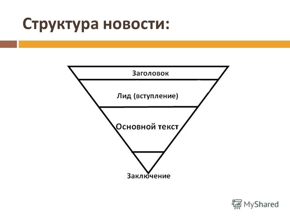Структура новости :