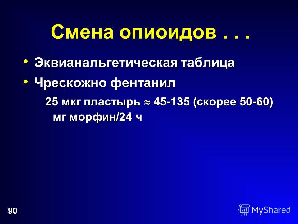 90 Смена опиоидов... Эквианальгетическая таблица Эквианальгетическая таблица Чрескожно фентанил Чрескожно фентанил 25 мкг пластырь 45-135 (скорее 50-60) мг морфин/24 ч
