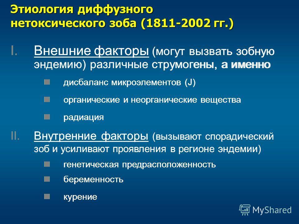 I.Внешние факторы (могут вызвать зобную эндемию) различные струмогены, а именно Этиология диффузного нетоксического зоба (1811-2002 гг.) дисбаланс микроэлементов (J) органические и неорганические вещества радиация II.Внутренние факторы (вызывают спор