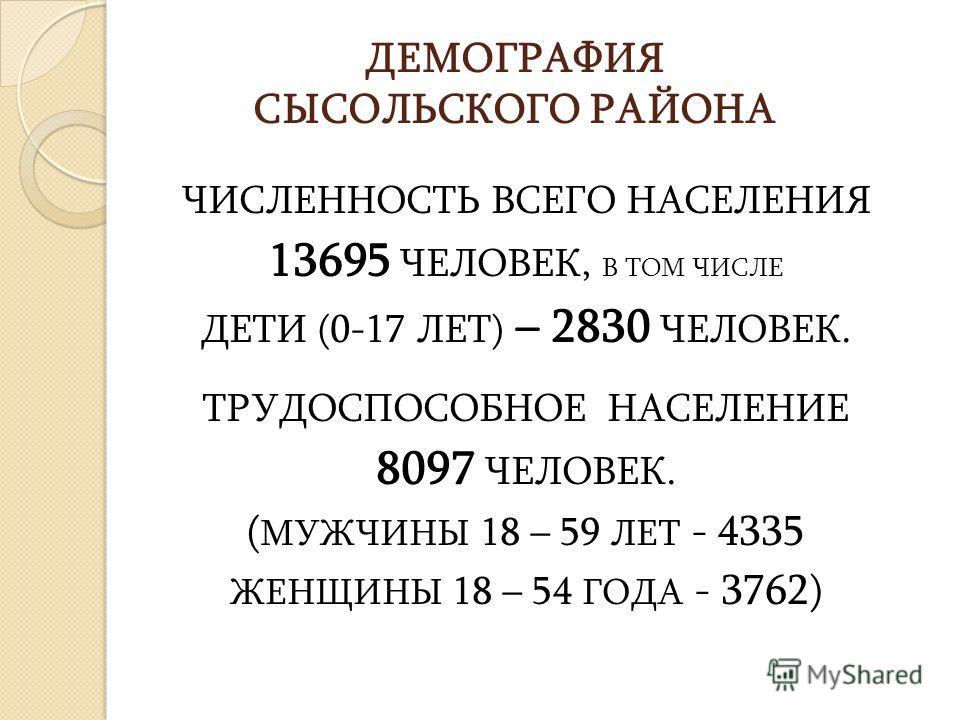 ДЕМОГРАФИЯ СЫСОЛЬСКОГО РАЙОНА ЧИСЛЕННОСТЬ ВСЕГО НАСЕЛЕНИЯ 13695 ЧЕЛОВЕК, В ТОМ ЧИСЛЕ ДЕТИ (0-17 ЛЕТ) – 2830 ЧЕЛОВЕК. ТРУДОСПОСОБНОЕ НАСЕЛЕНИЕ 8097 ЧЕЛОВЕК. ( МУЖЧИНЫ 18 – 59 ЛЕТ - 4335 ЖЕНЩИНЫ 18 – 54 ГОДА - 3762)