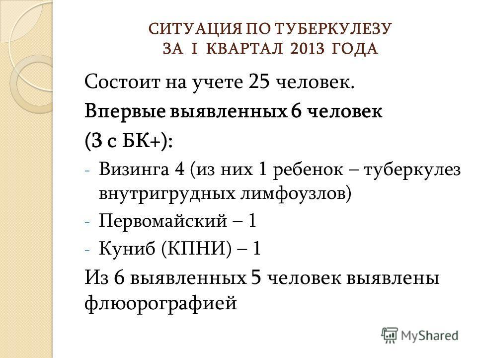 СИТУАЦИЯ ПО ТУБЕРКУЛЕЗУ ЗА I КВАРТАЛ 2013 ГОДА Состоит на учете 25 человек. Впервые выявленных 6 человек (3 с БК+): - Визинга 4 (из них 1 ребенок – туберкулез внутригрудных лимфоузлов) - Первомайский – 1 - Куниб (КПНИ) – 1 Из 6 выявленных 5 человек в