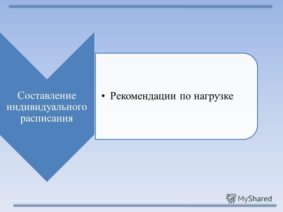 Составление индивидуального расписания Рекомендации по нагрузке