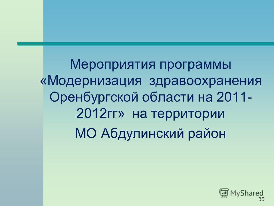 Мероприятия программы «Модернизация здравоохранения Оренбургской области на 2011- 2012гг» на территории МО Абдулинский район 35