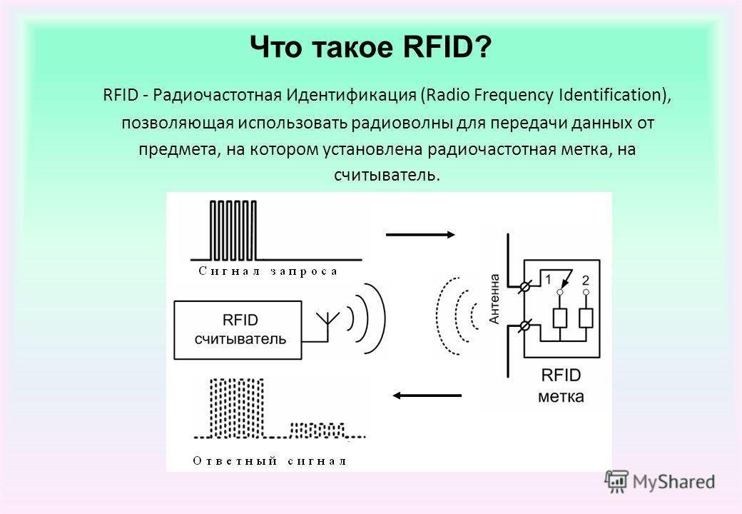 Что такое RFID? RFID - Радиочастотная Идентификация (Radio Frequency Identification), позволяющая использовать радиоволны для передачи данных от предмета, на котором установлена радиочастотная метка, на считыватель.