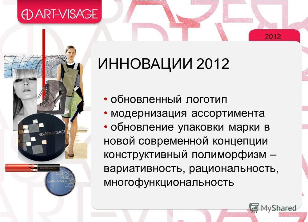 обновленный логотип модернизация ассортимента обновление упаковки марки в новой современной концепции конструктивный полиморфизм – вариативность, рациональность, многофункциональность 2012 ИННОВАЦИИ 2012