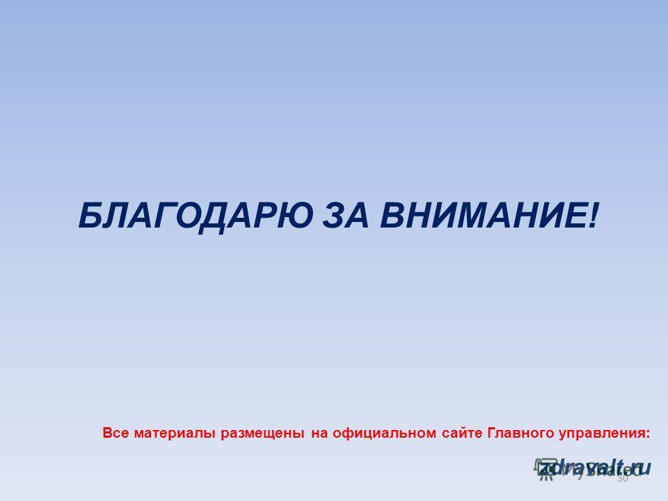 БЛАГОДАРЮ ЗА ВНИМАНИЕ! Все материалы размещены на официальном сайте Главного управления: zdravalt.ru 30