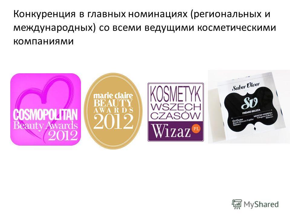 Конкуренция в главных номинациях (региональных и международных) со всеми ведущими косметическими компаниями