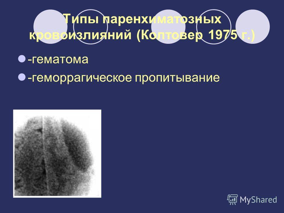 Типы паренхиматозных кровоизлияний (Колтовер 1975 г.) -гематома -геморрагическое пропитывание