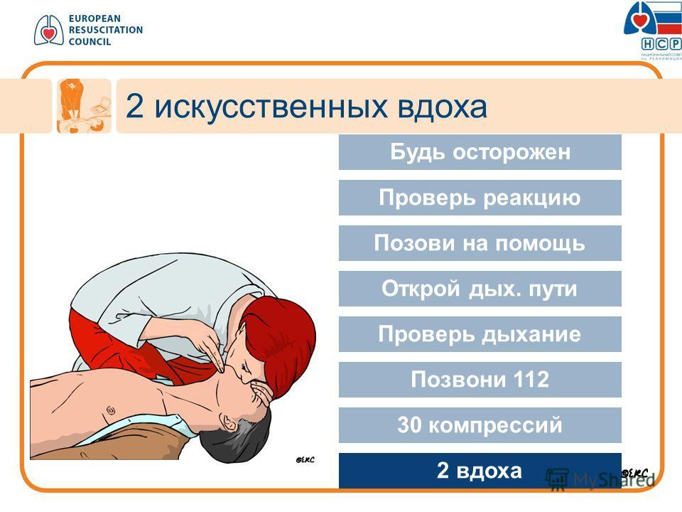 2 искусственных вдоха Approach safely Будь осторожен Проверь реакцию Позови на помощь Открой дых. пути Проверь дыхание Позвони 112 30 компрессий 2 вдоха
