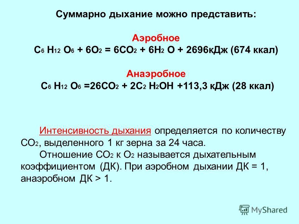 Суммарно дыхание можно представить: Аэробное С 6 Н 12 О 6 + 6О 2 = 6СО 2 + 6Н 2 О + 2696кДж (674 ккал) Анаэробное С 6 Н 12 О 6 =26СО 2 + 2С 2 Н 2 ОН +113,3 кДж (28 ккал) Интенсивность дыхания определяется по количеству СО 2, выделенного 1 кг зерна за