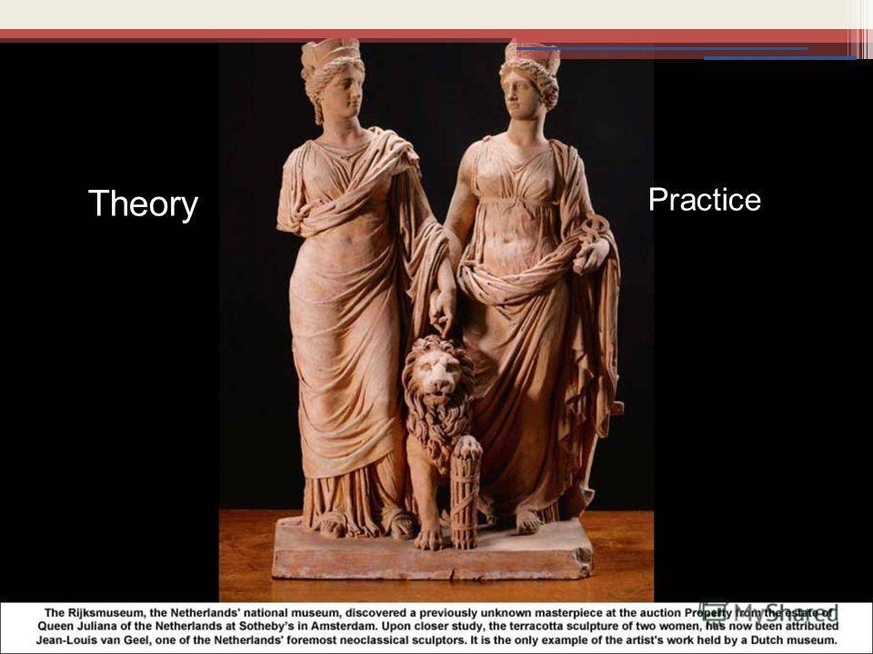 Practice Theory
