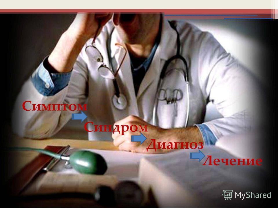 Симптом Синдром Диагноз Лечение