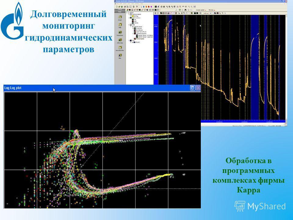 Долговременный мониторинг гидродинамических параметров Обработка в программных комплексах фирмы Карра