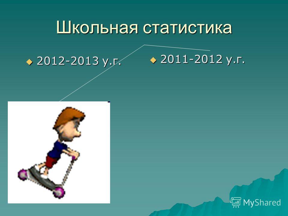 Школьная статистика 2012-2013 у.г. 2012-2013 у.г. 2011-2012 у.г. 2011-2012 у.г.