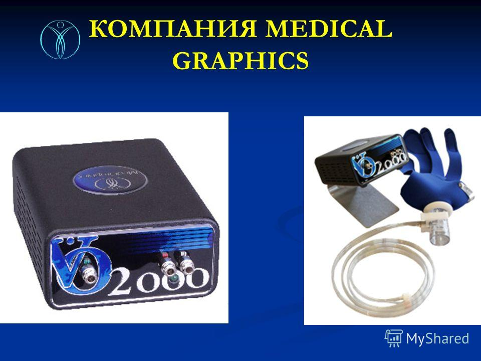 КОМПАНИЯ MEDICAL GRAPHICS