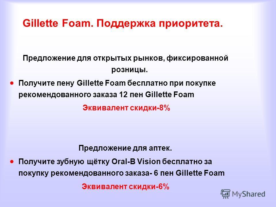 Gillette Foam. Поддержка приоритета. Предложение для открытых рынков, фиксированной розницы. Получите пену Gillette Foam бесплатно при покупке рекомендованного заказа 12 пен Gillette Foam Эквивалент скидки-8% Предложение для аптек. Получите зубную щё