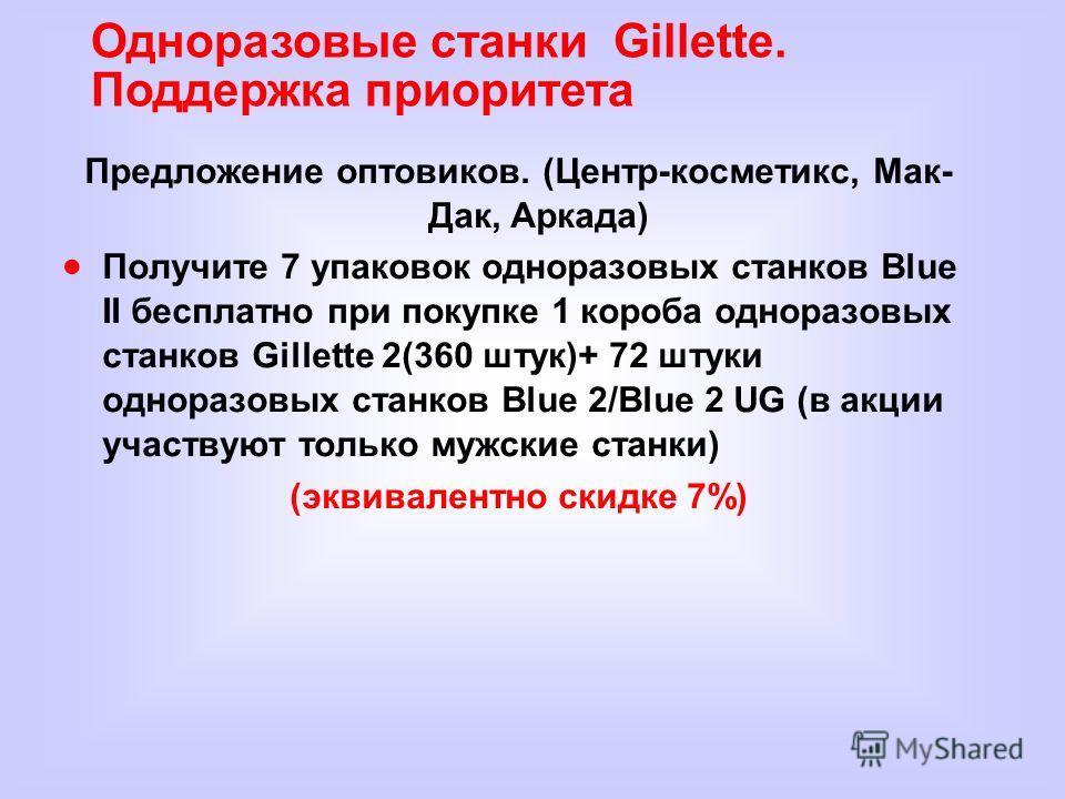 Одноразовые станки Gillette. Поддержка приоритета Предложение оптовиков. (Центр-косметикс, Мак- Дак, Аркада) Получите 7 упаковок одноразовых станков Blue II бесплатно при покупке 1 короба одноразовых станков Gillette 2(360 штук)+ 72 штуки одноразовых