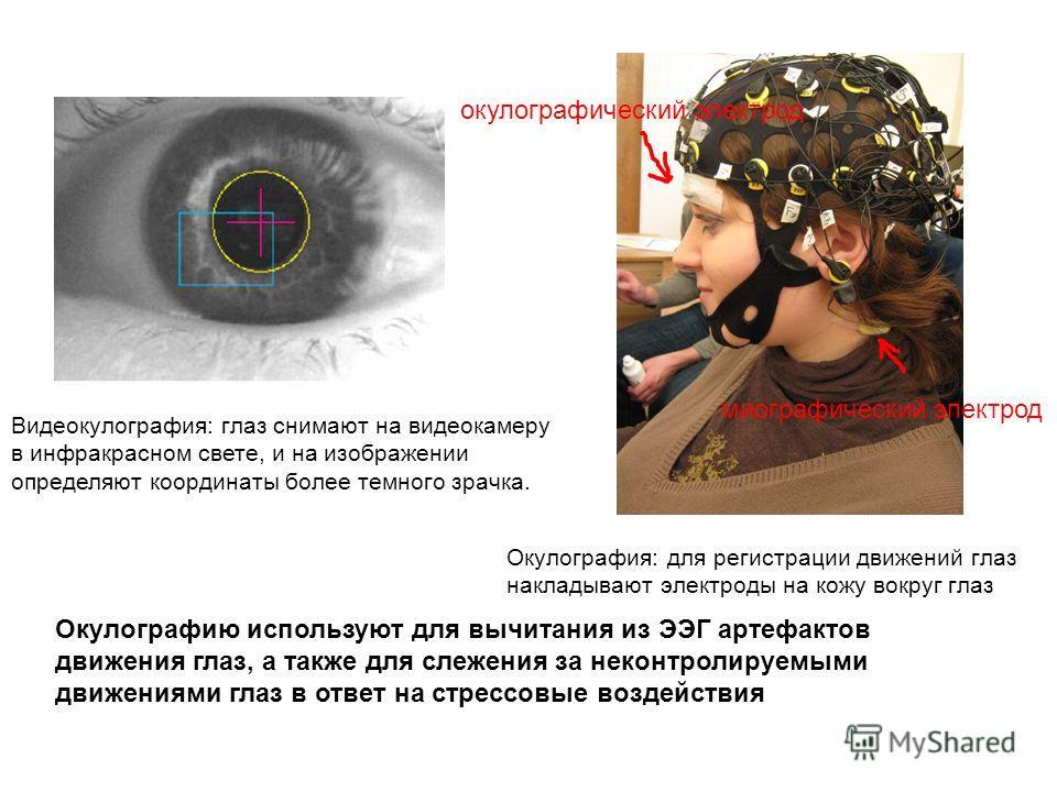 Окулография: для регистрации движений глаз накладывают электроды на кожу вокруг глаз Видеокулография: глаз снимают на видеокамеру в инфракрасном свете, и на изображении определяют координаты более темного зрачка. окулографический электрод миографичес