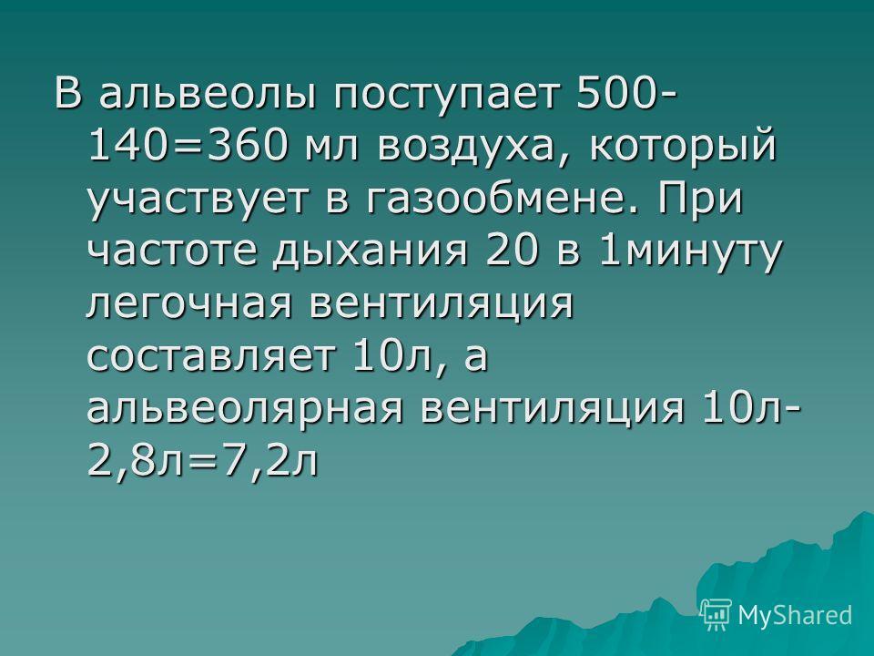 В альвеолы поступает 500- 140=360 мл воздуха, который участвует в газообмене. При частоте дыхания 20 в 1минуту легочная вентиляция составляет 10л, а альвеолярная вентиляция 10л- 2,8л=7,2л