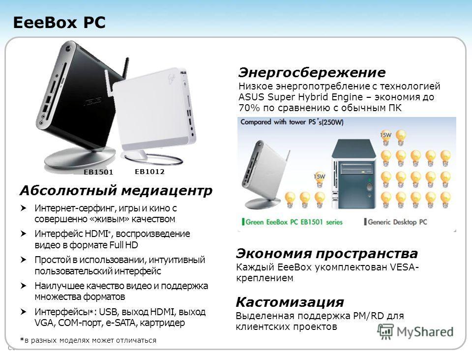 Confidential EeeBox PC EB1012 Абсолютный медиацентр Интернет-серфинг, игры и кино с совершенно «живым» качеством Интерфейс HDMI *, воспроизведение видео в формате Full HD Простой в использовании, интуитивный пользовательский интерфейс Наилучшее качес