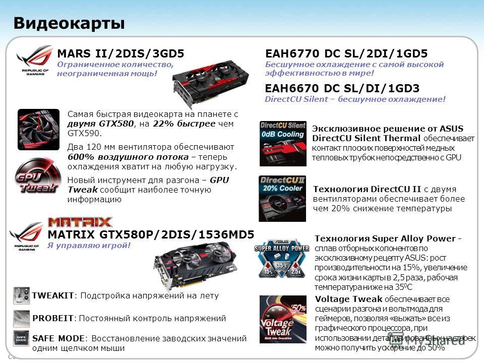 Confidential Видеокарты EAH6770 DC SL/2DI/1GD5 Бесшумное охлаждение с самой высокой эффективностью в мире! Voltage Tweak обеспечивает все сценарии разгона и вольтмода для геймеров, позволяя «выжать» все из графического процессора, при использовании д