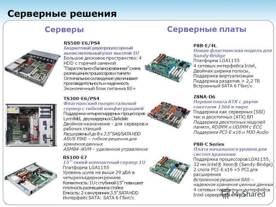 Confidential Серверные решения Серверы TS300-E6/PS4 Флагманский пьедестальный сервер с гибкой конфигурацией Поддержка четырехъядерных процессоров Lynnfield, двухъядерных Clarkdale Двойное назначение – для серверов и рабочих станций Расширяемый до 8 x