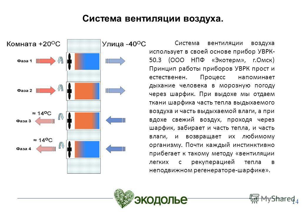 14 Система вентиляции воздуха. Система вентиляции воздуха использует в своей основе прибор УВРК- 50.3 (ООО НПФ «Экотерм», г.Омск) Принцип работы приборов УВРК прост и естественен. Процесс напоминает дыхание человека в морозную погоду через шарфик. Пр