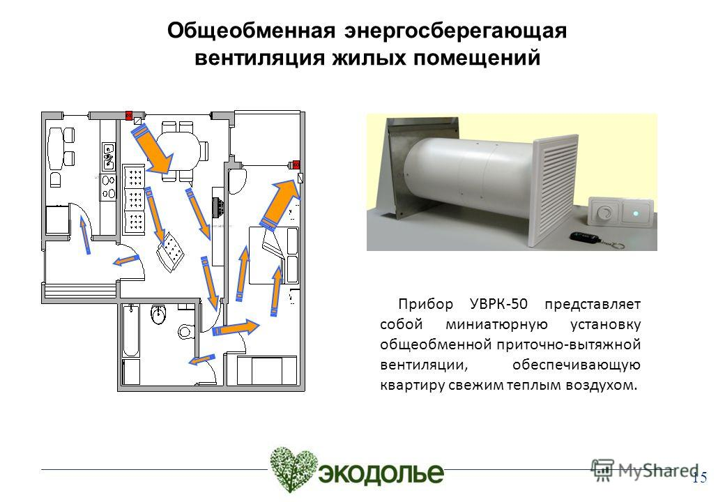 15 Общеобменная энергосберегающая вентиляция жилых помещений Прибор УВРК-50 представляет собой миниатюрную установку общеобменной приточно-вытяжной вентиляции, обеспечивающую квартиру свежим теплым воздухом.