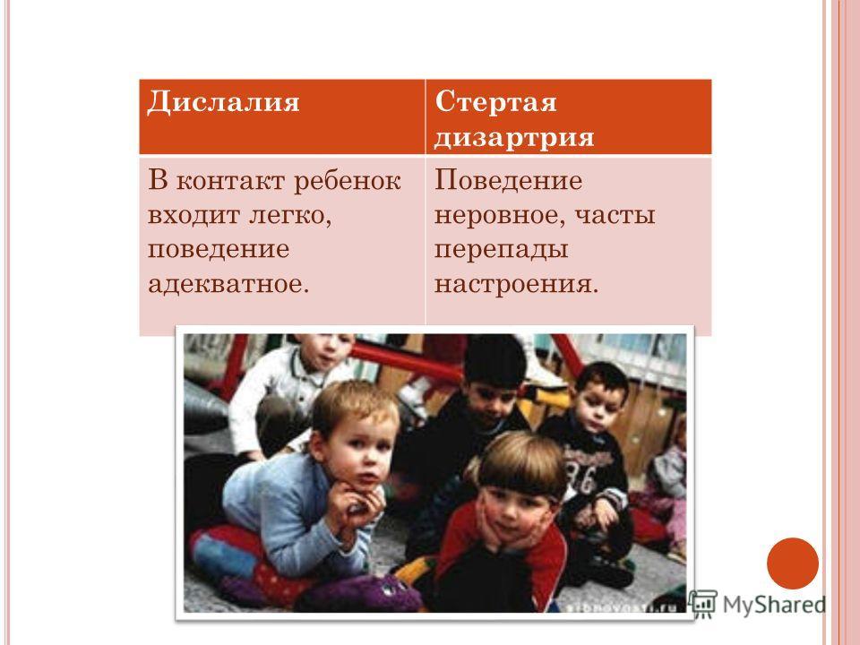 ДислалияСтертая дизартрия В контакт ребенок входит легко, поведение адекватное. Поведение неровное, часты перепады настроения.
