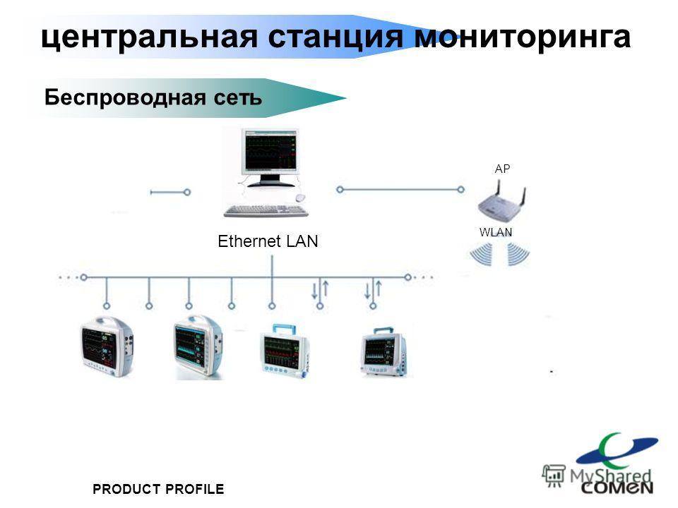PRODUCT PROFILE центральная станция мониторинга Ethernet LAN WLAN AP Беспроводная сеть