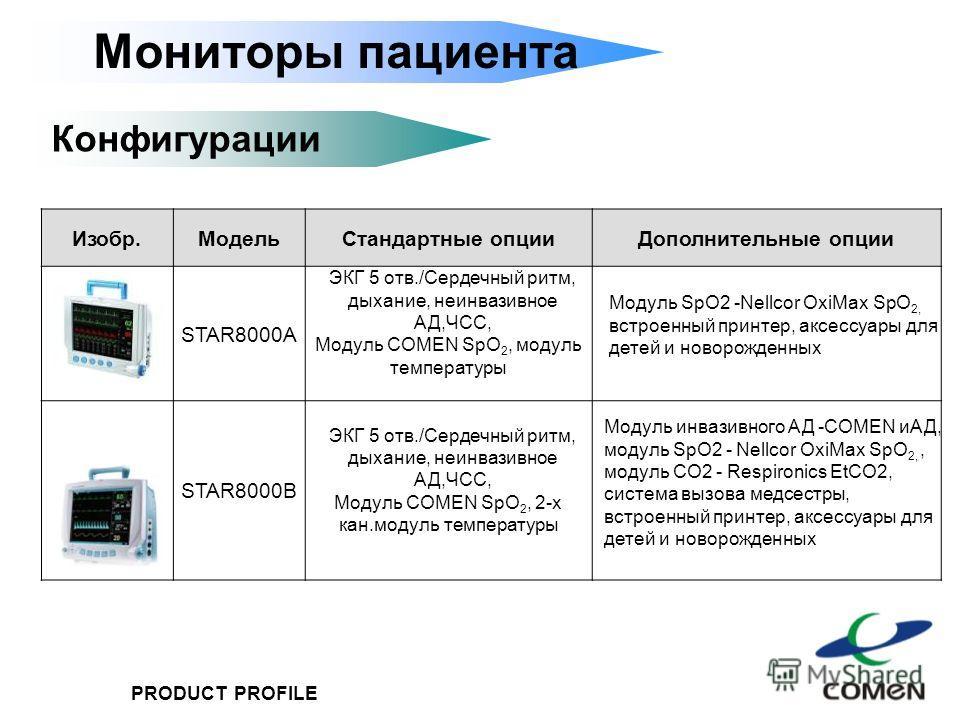 PRODUCT PROFILE Конфигурации Изобр.МодельСтандартные опцииДополнительные опции STAR8000A ЭКГ 5 отв./Сердечный ритм, дыхание, неинвазивное АД,ЧСС, Модуль COMEN SpO 2, модуль температуры Модуль SpO2 -Nellcor OxiMax SpO 2, встроенный принтер, аксессуары