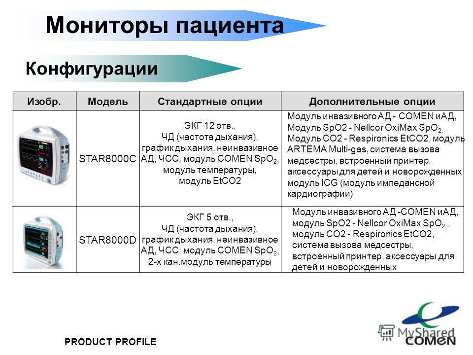 PRODUCT PROFILE Конфигурации Изобр.МодельСтандартные опцииДополнительные опции STAR8000C ЭКГ 12 отв., ЧД (частота дыхания), график дыхания, неинвазивное АД, ЧСС, модуль COMEN SpO 2, модуль температуры, модуль EtCO2 Модуль инвазивного АД - COMEN иАД,