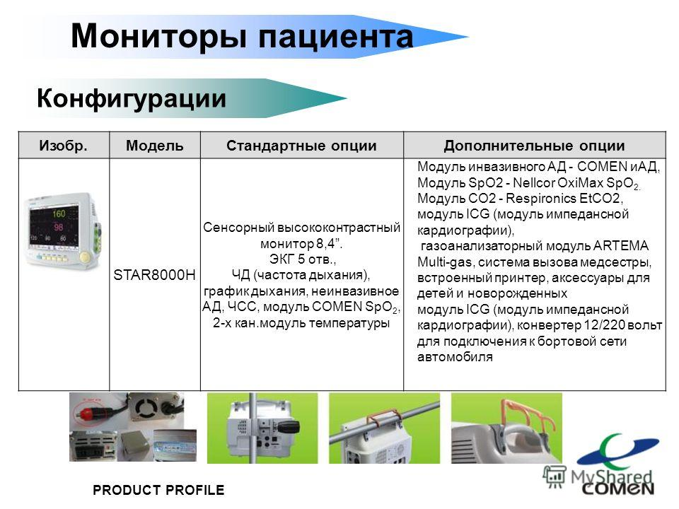 PRODUCT PROFILE Изобр.МодельСтандартные опцииДополнительные опции STAR8000H Сенсорный высококонтрастный монитор 8,4. ЭКГ 5 отв., ЧД (частота дыхания), график дыхания, неинвазивное АД, ЧСС, модуль COMEN SpO 2, 2-х кан.модуль температуры Модуль инвазив
