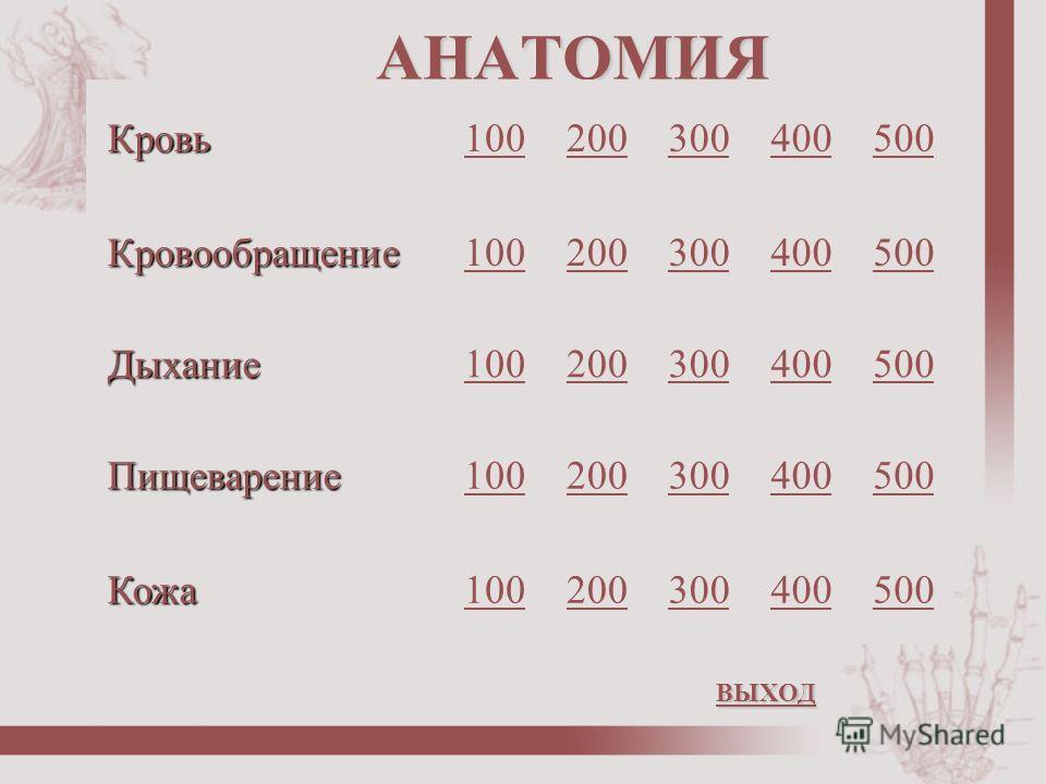 АНАТОМИЯ Кровь100200300400500 Кровообращение100200300400500 Дыхание100200300400500 Пищеварение100200300400500 Кожа100200300400500 ВЫХОД
